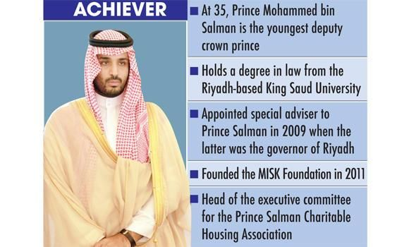 Youngest Cabinet Member Who Has Proved His Mettle Young Prince Mohammed Riyadh