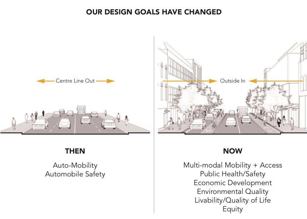 Embedded image Diseño urbano, Disenos de unas, Urbano