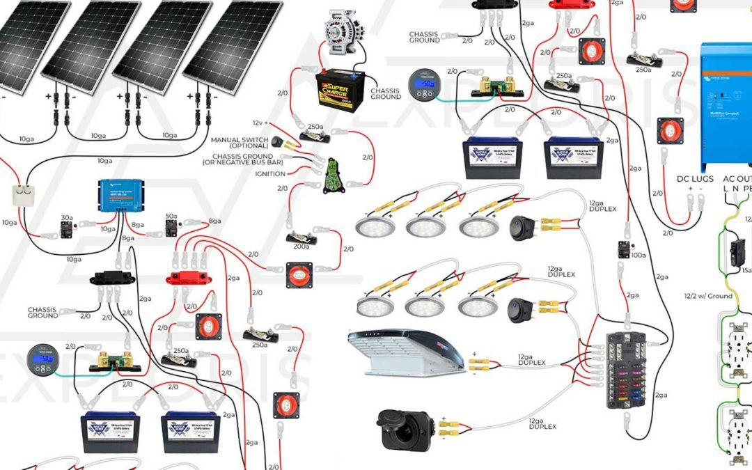 How to Design and Install Solar on a Camper Van | Diy solar, Solar energy  diy, Solar power diyPinterest