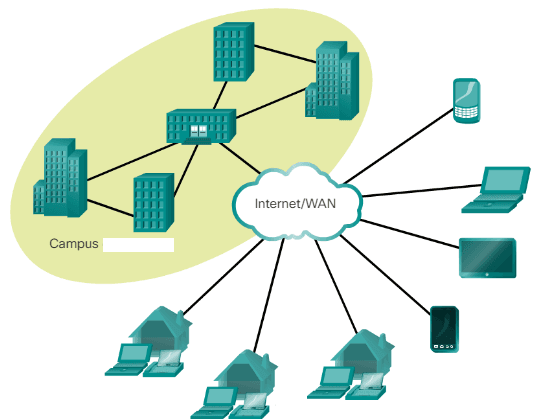 b691960c6e058afe5623345660e13598 - What Is Vpn And How It Works