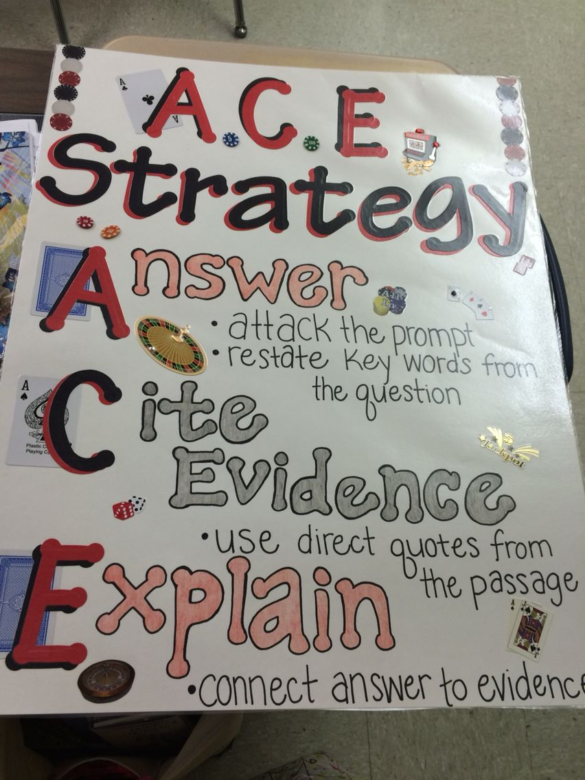 When Citing Evidence Make Sure You Follow The A C E Strategy Writing Workshop Reading Activities Anchor Charts [ 1136 x 852 Pixel ]