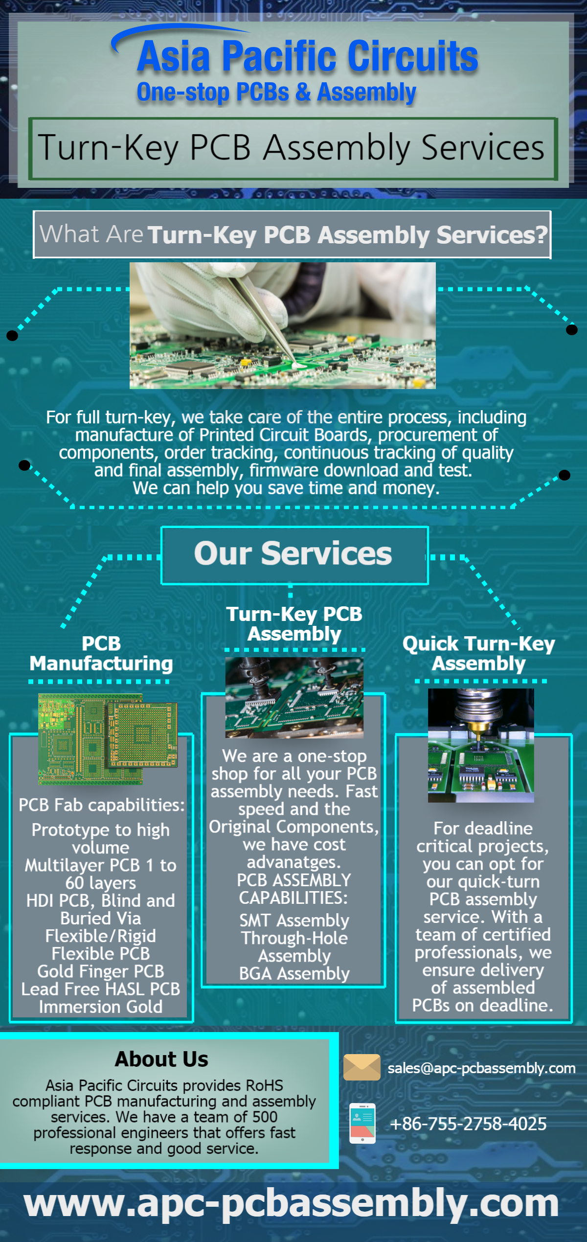 Turn Key Pcb Assembly Services Pinterest Oem Electronics Circuit Board Make Your Own Buy Apc One Stop Electronic Contract Manufacturer For From China