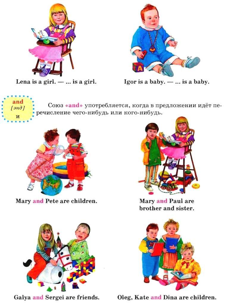 личные местоимения в английском языке урок