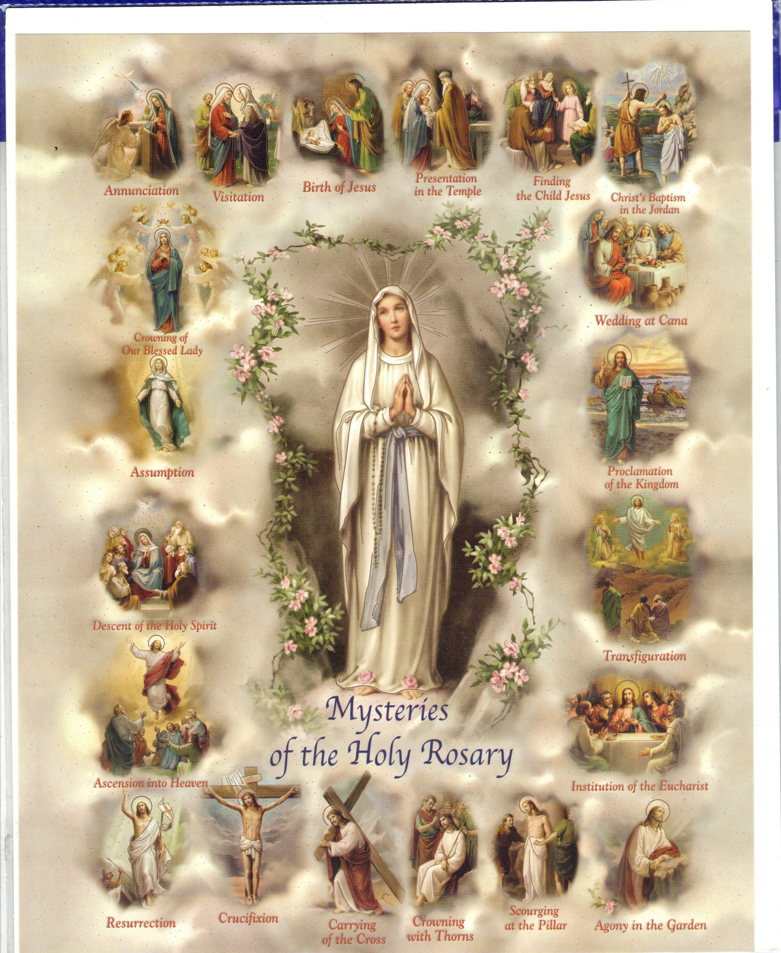 Mysteries Of The Rosary 8