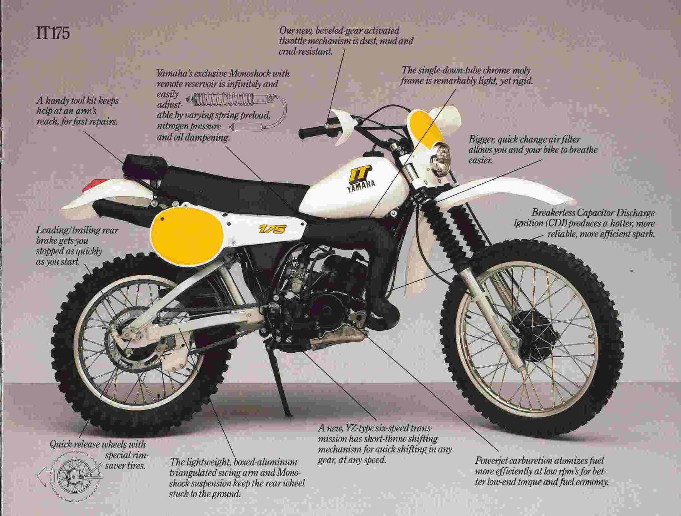 1981- Yamaha IT175 ad