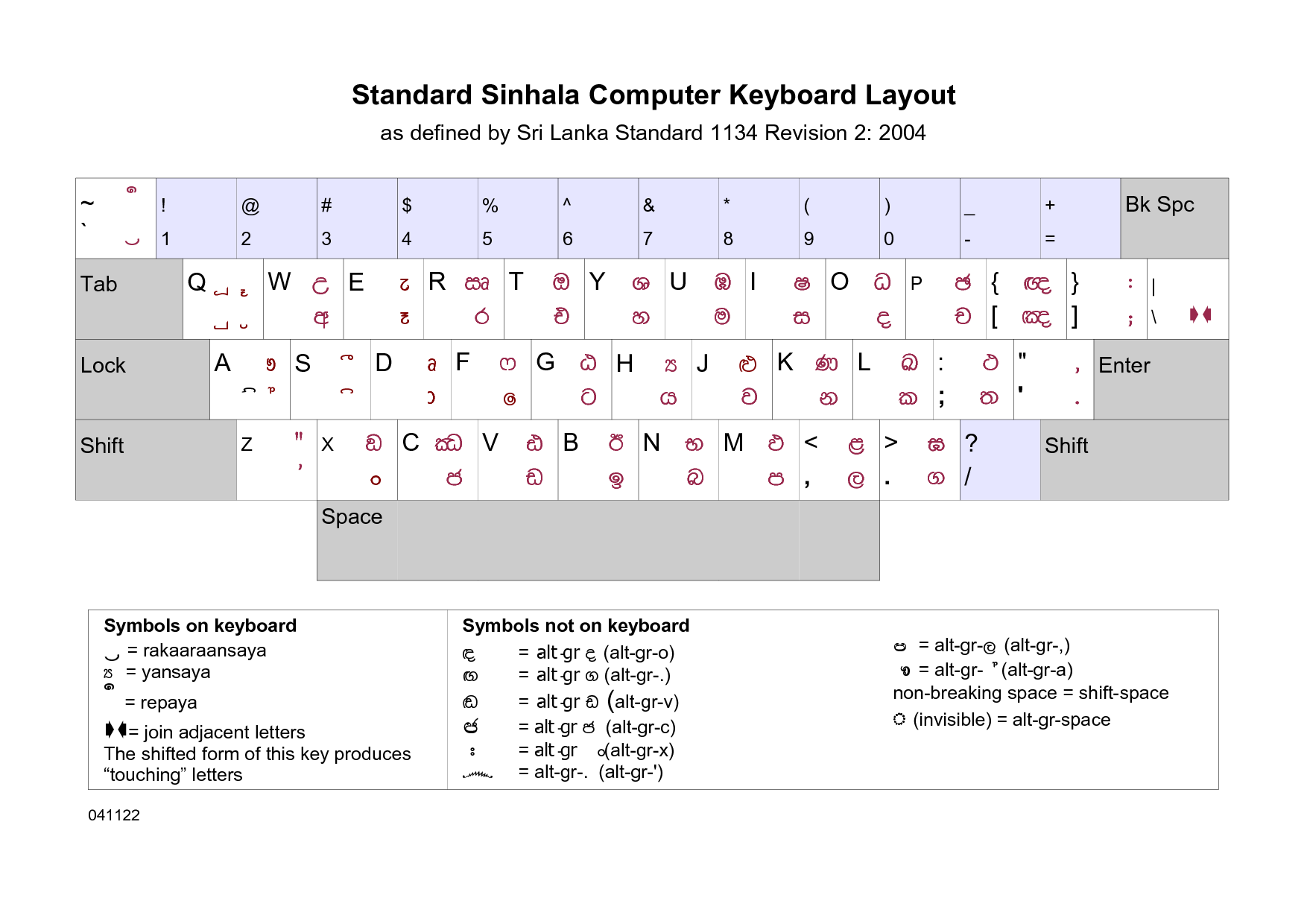 Sinhala Keyboard Layout Google Search Chamara Pinterest