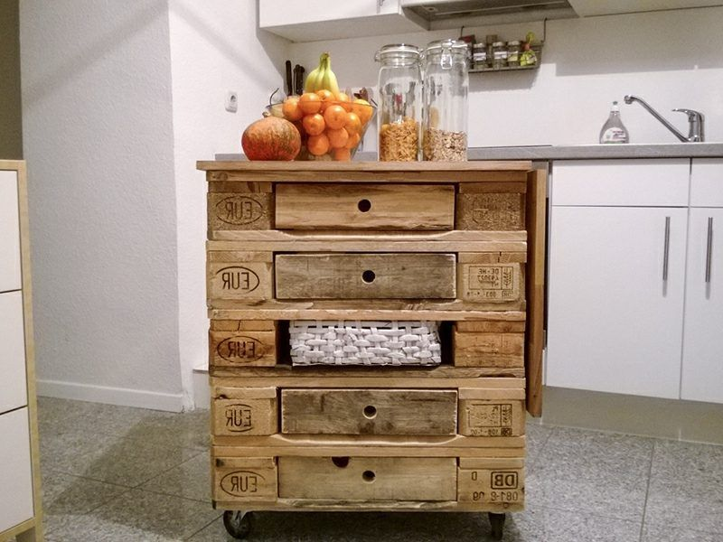Kücheninsel selber bauen – Ideen für kreative Küchengestaltung ...