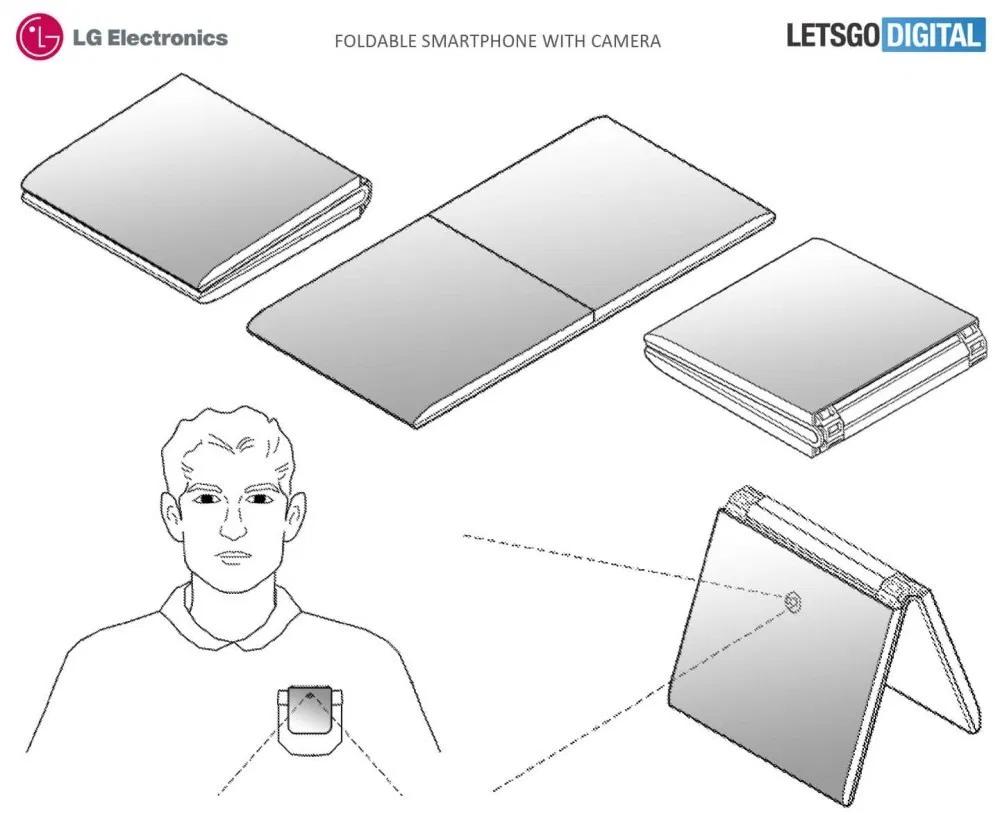 螢幕 專利 Google 搜尋 in 2020 Clamshell, Patent, Foldables