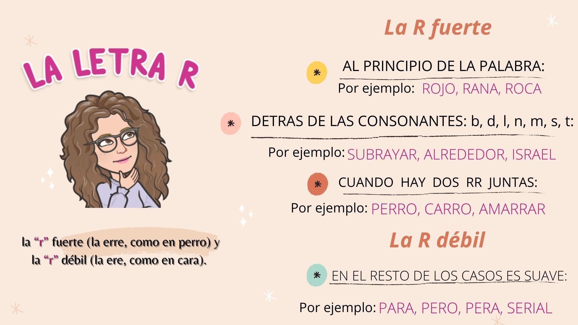 La R En Espanol Memes Ecard Meme Ecards