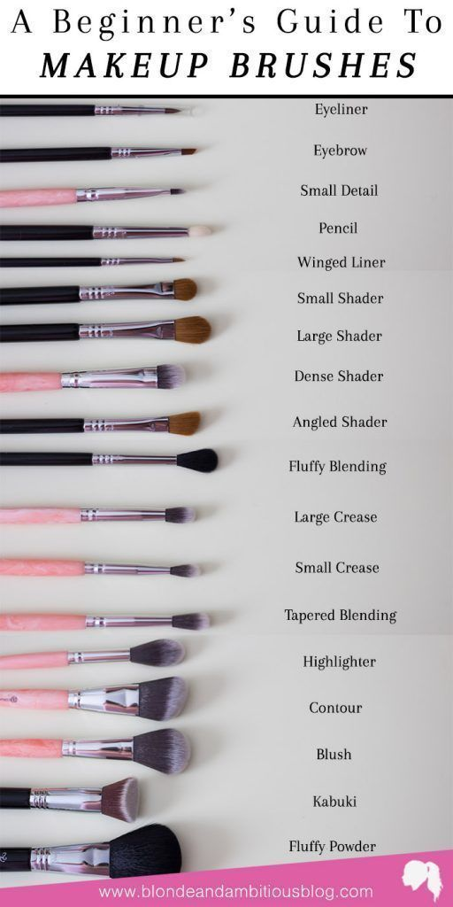 Photo of You don't need these brushes. But it's nice to have a variety of brushe
