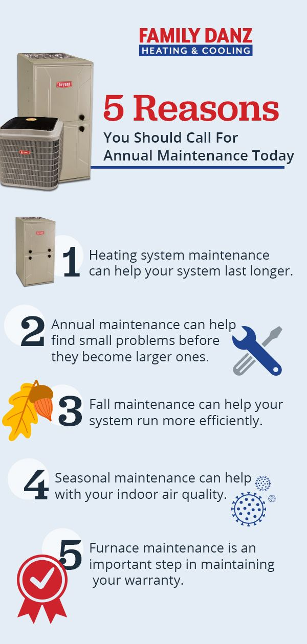 Five Reasons To Get Fall Heating Maintenance In 2020 Hvac