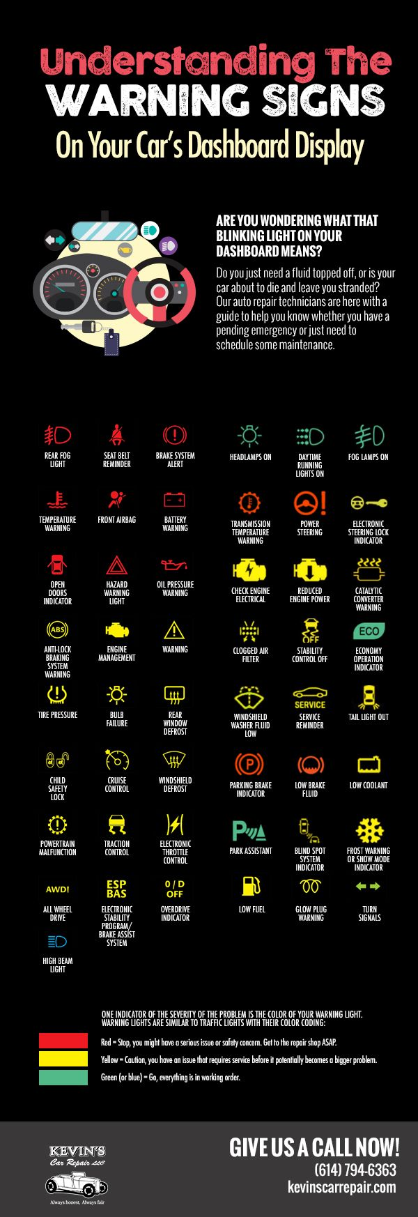 What Does That Mean Deciphering Your Dashboard Warning Lights Infographic Car Facts Car Mechanic Car Hacks