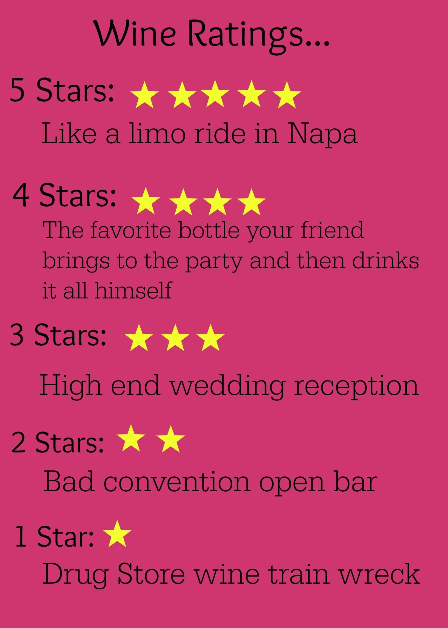 Apothic Dark Wine Review Drinking With The Johnsons Wine Reviews Shiraz Wine Jam Jar