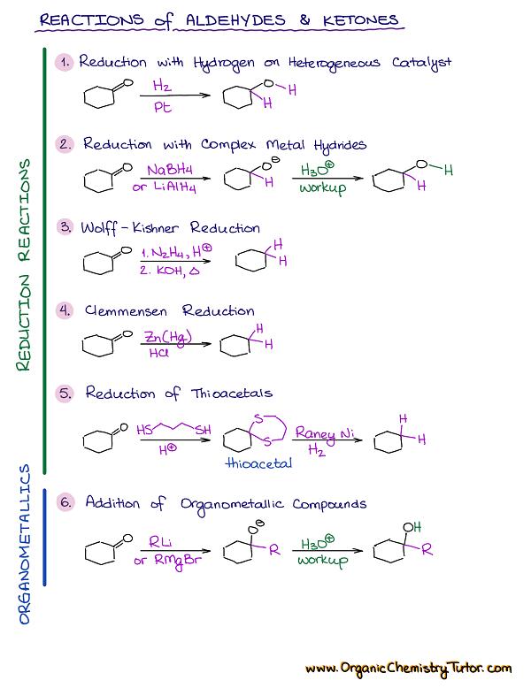 Photo of Aldehydes and Ketones — Organic Chemistry Tutor