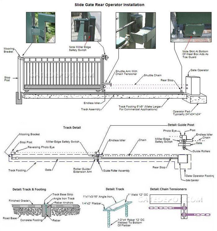 driveway gate diagram wiring diagrams home  slide gate end of track opener installation diagram side yard shed driveway gate diagram