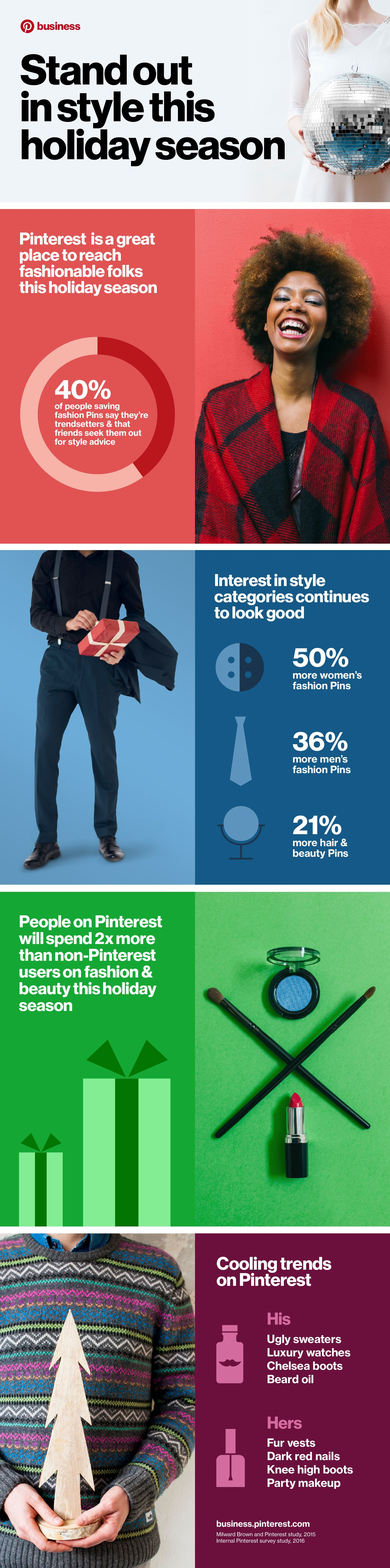 [Infographic] Pinterest Releases Fresh Recordsdata on Key Vogue and Beauty Traits for the Holiday…