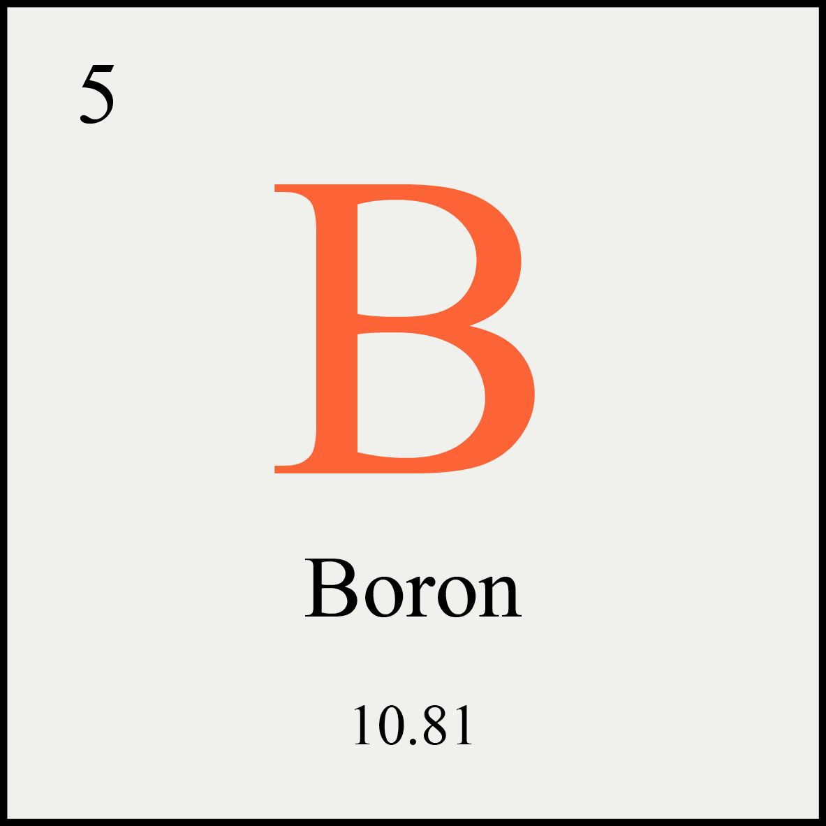 Pin by q dock on periodic table pinterest atomic number and boron is a chemical element with symbol b and atomic number it is found in small amounts in meteoroids and belonging to the metalloid group in the periodic urtaz Image collections