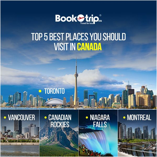 Do you the best place to visit in #Canada? #Torornto #Vancouver #CanadianRockies #NiagaraFalls #Montreal
