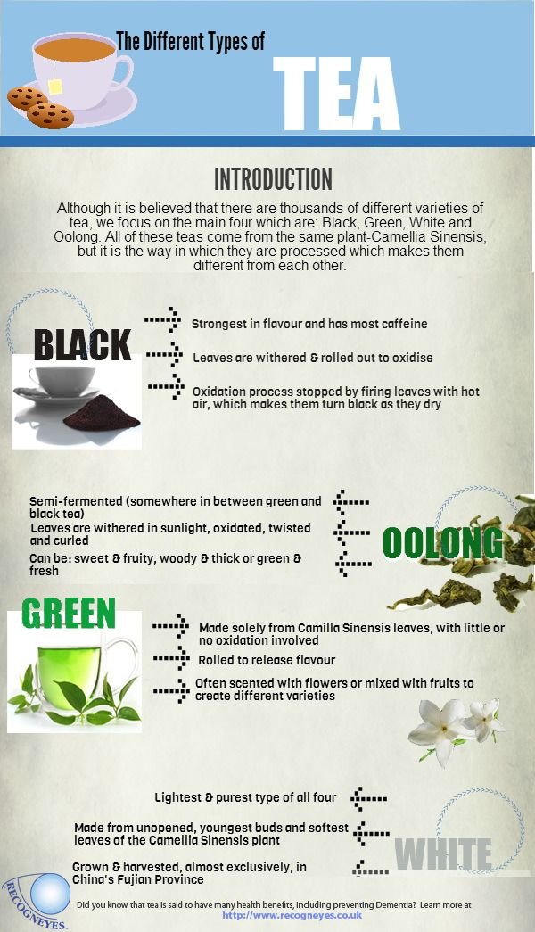 Types of Tea Infographic Infografía Coffee Repinned by