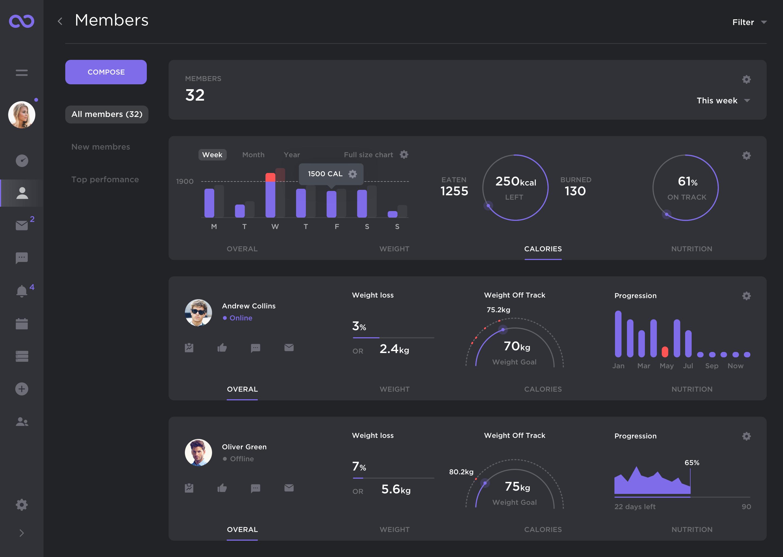 Responsive Dashboard Analytics Dashboard Analytics Chart Html5 Analytics Charts Bootstrap4 Bootstrap Ux T Dashboard Interface Analytics Design Dashboard Design