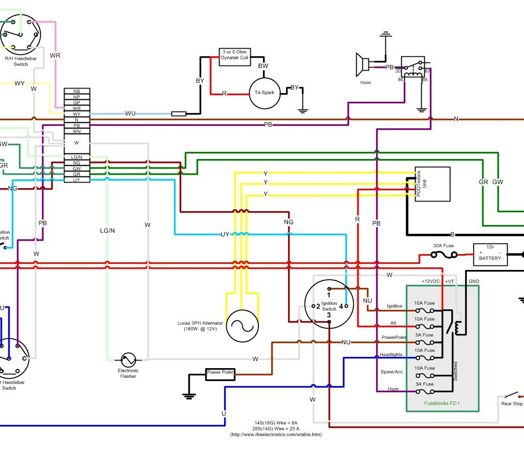 13 Clever Electrical Wiring Diagrams For Dummies For You Https Bacamajalah Com 13 Clever Electri Steam Boiler Boiler Installation Electrical Wiring Diagram