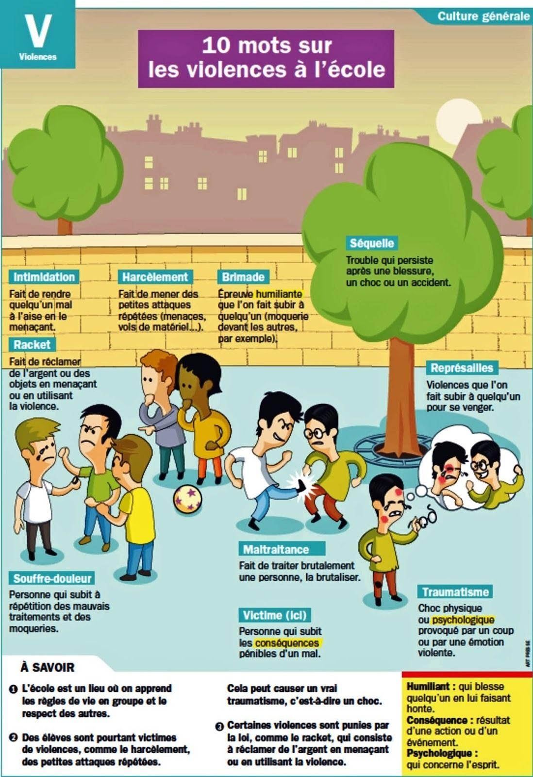 Lefrancaisetvous 10 Mots Sur Les Violences A L Ecole