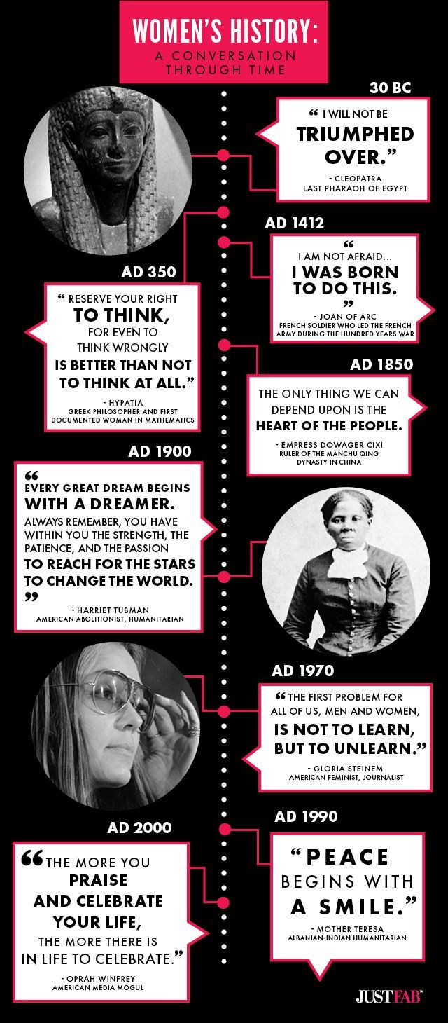 Infographic] Women's History Month: A Conversation Through Time ...