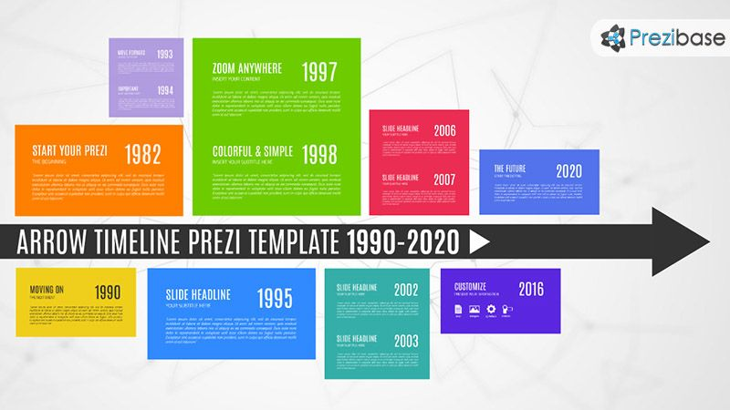 Arrow Diagram Timeline History For Company Prezi Template For