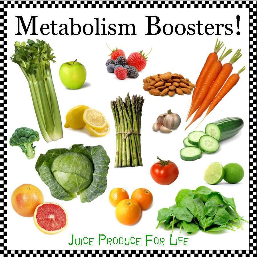 Metabolism boosters reviews