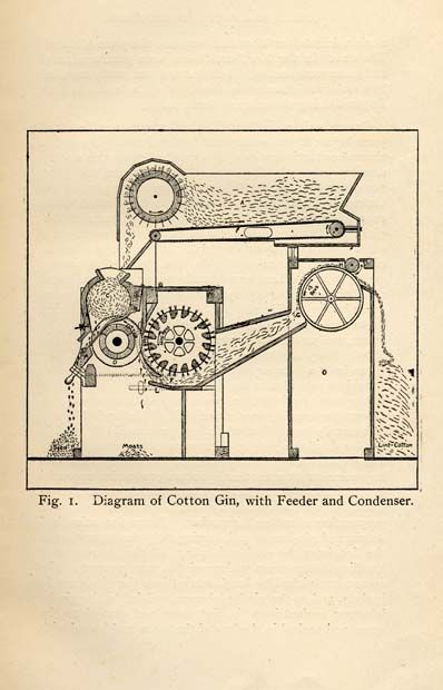 how much is a cotton machine