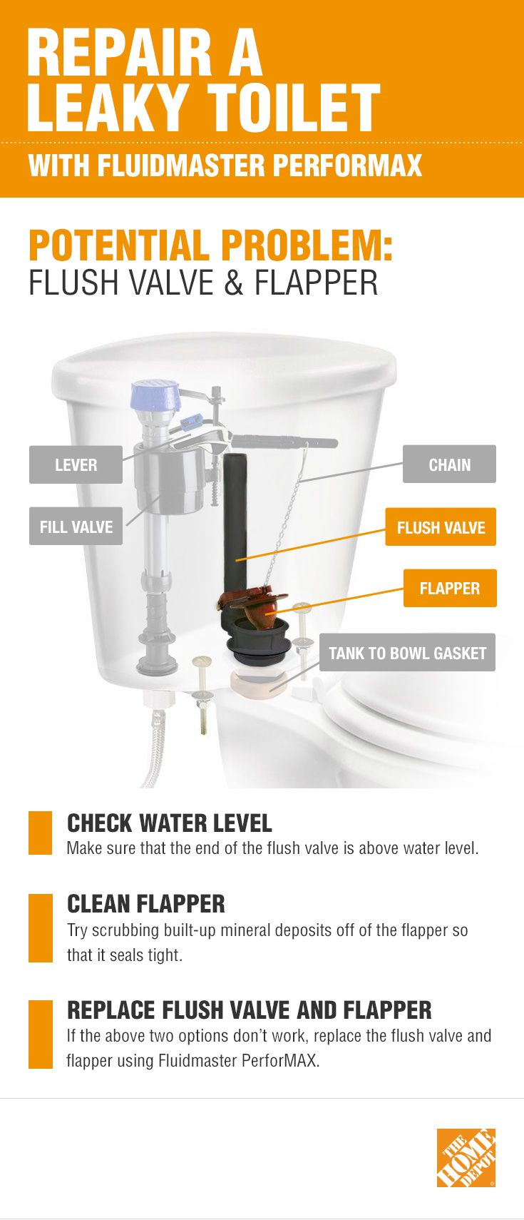 If You Have A Leaky Toilet The Problem May Be The Flush Valve And The Flapper First Make Sure The End Of The Flush Valve Is Toilet Repair Repair Home Repair