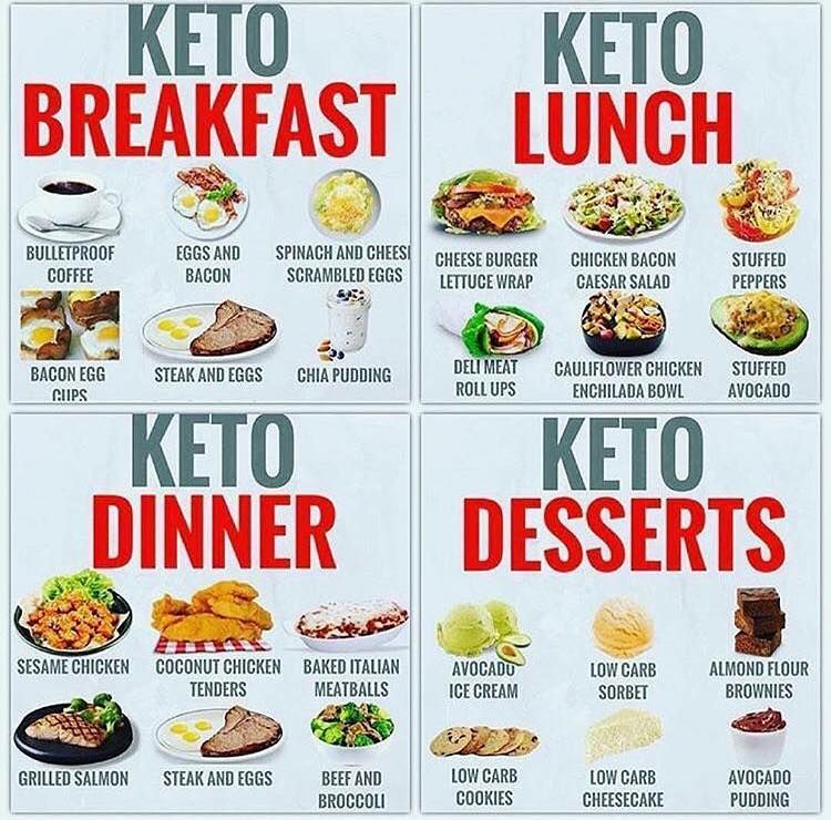 28 day keto diet with recipes