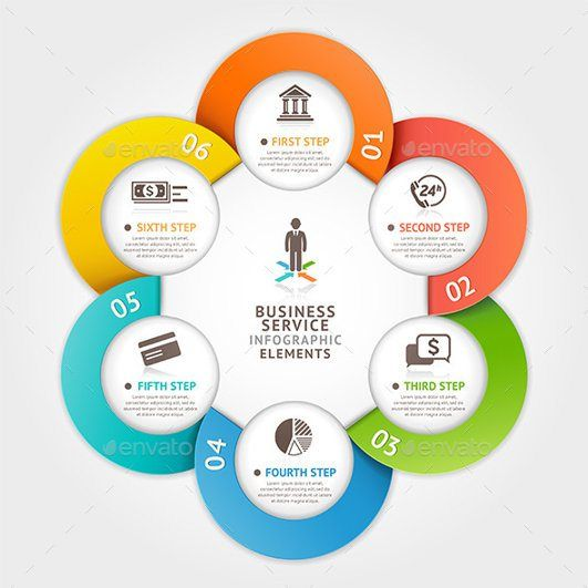 modern business circle template infographics 2015