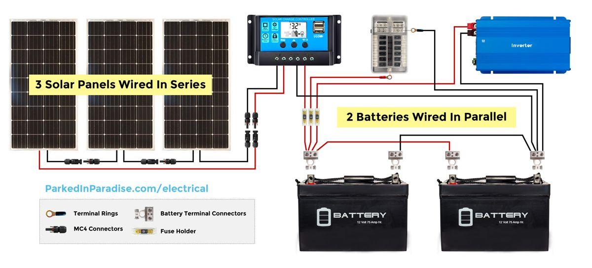 solar panel calculator  diy wiring diagrams  rv solar