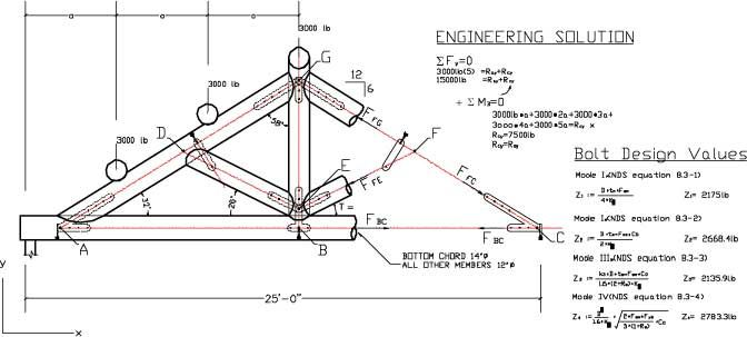 Design sketch log truss my future home pinterest for Pre engineered trusses