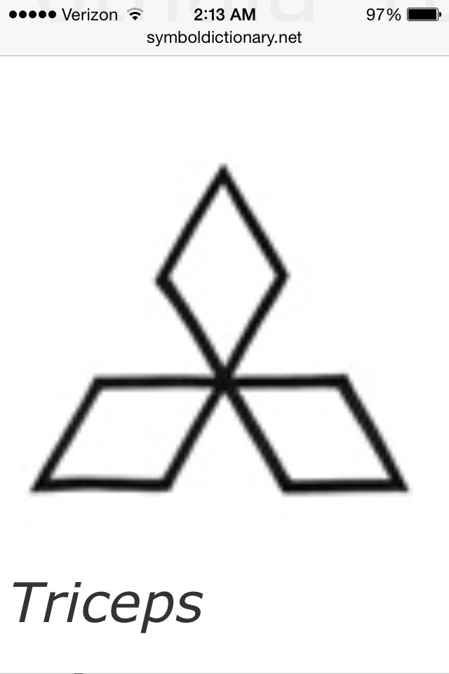 Triceps Symbol For Warding Off Evil From The Celtic Belief Symbols