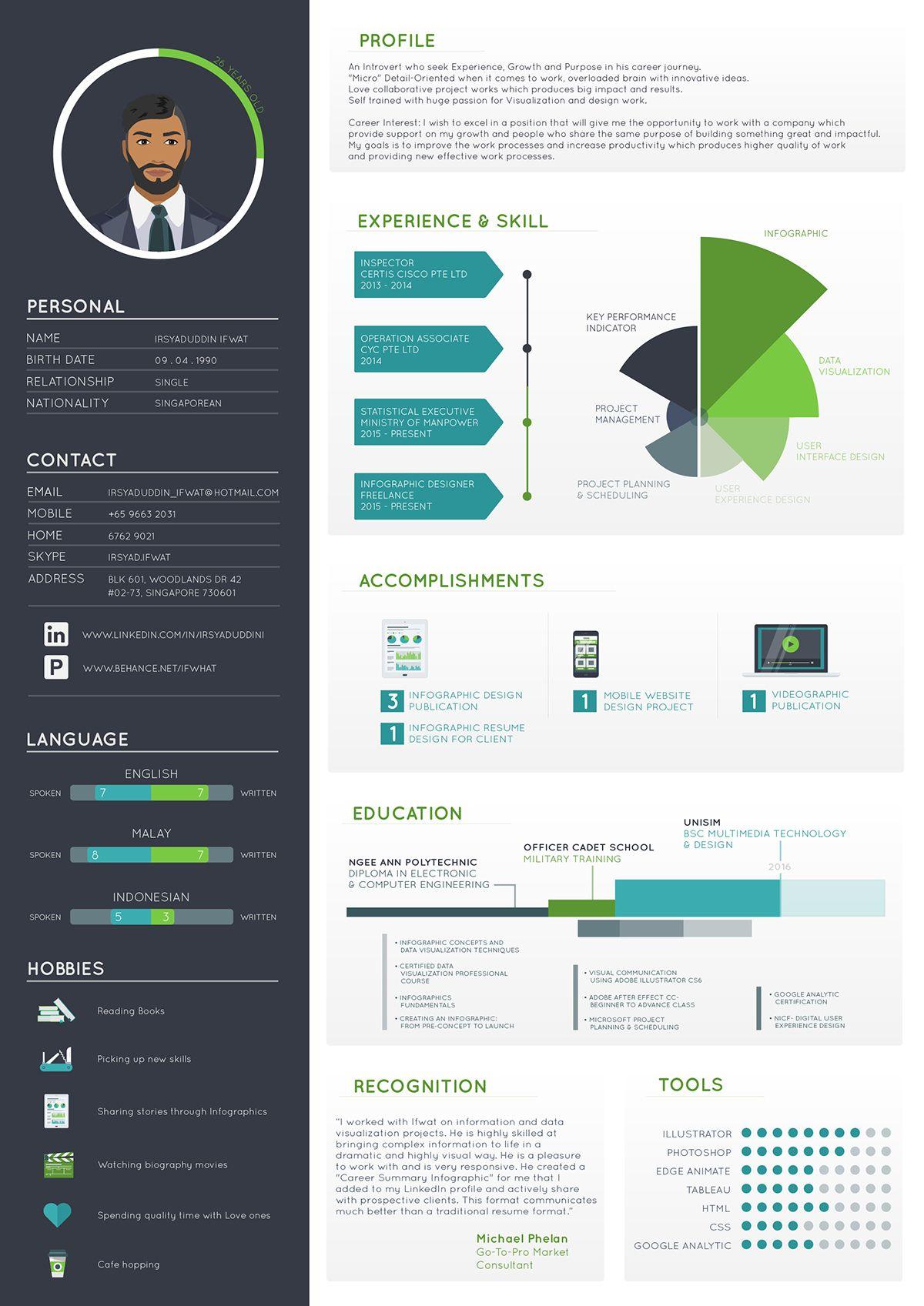 Irsyaduddin Ifwat Resume 2016 On Behance Graphic Resume Visual Resume Infographic Resume