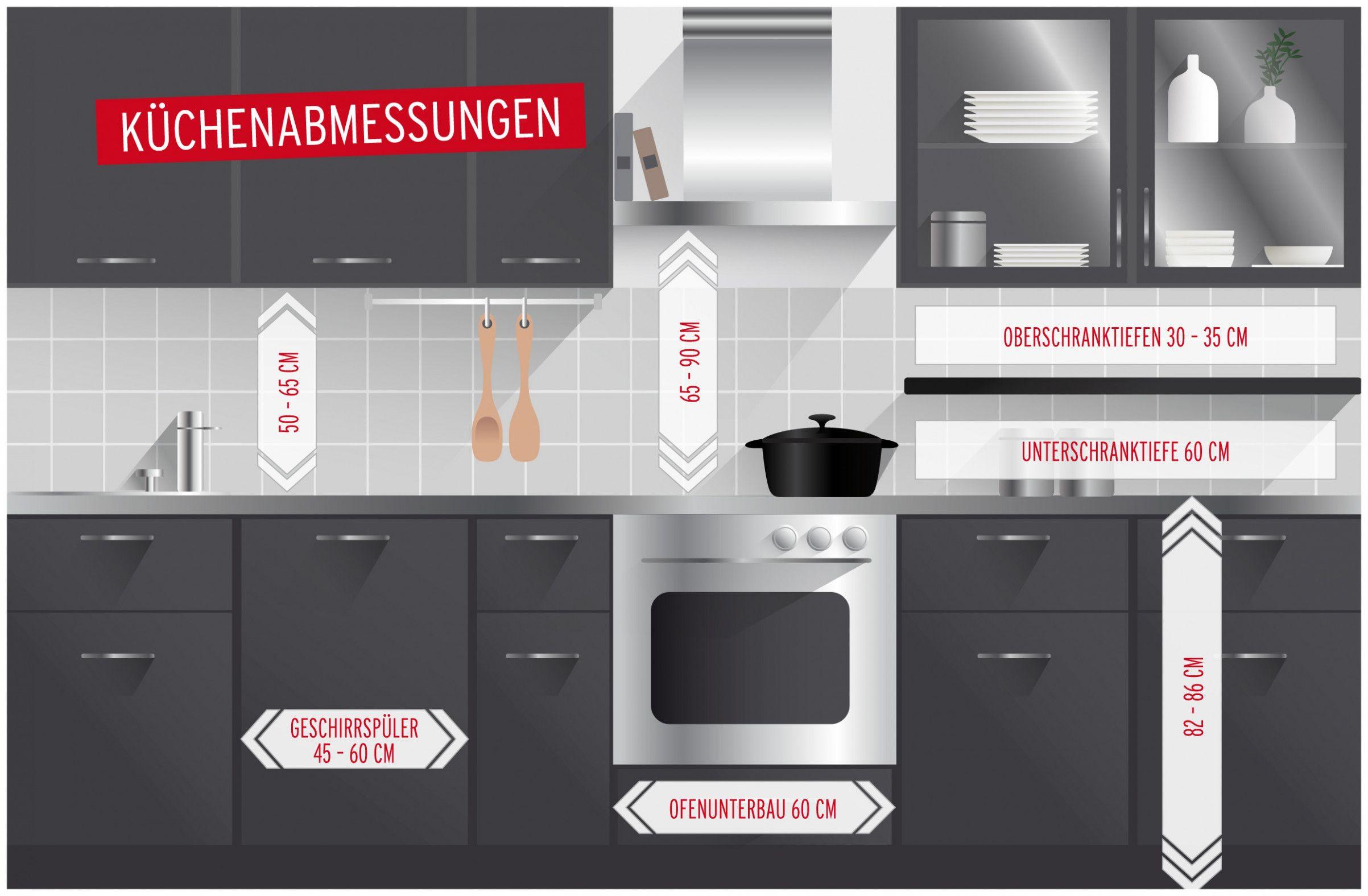 12 Kuche Waschbecken Dimensionen In 2020 Kuchenmasse Kuchen Planung Kuchenplanung