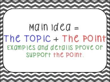 Pin By Amber Powell On 6th Grade Ela Writing Templates Main Idea Writing