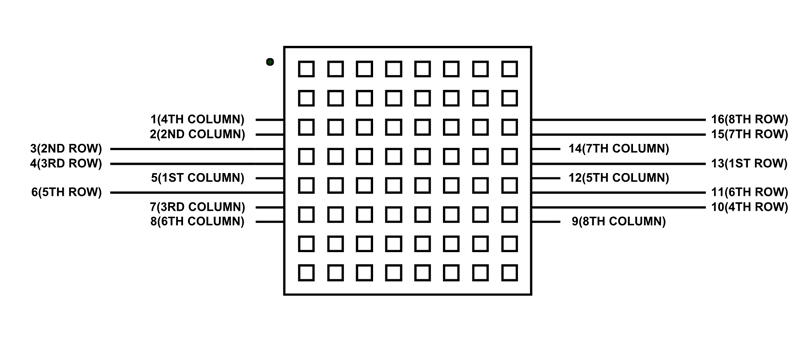 8x8 Led Matrix Module Pinout Led Led Diagram Y Circuit