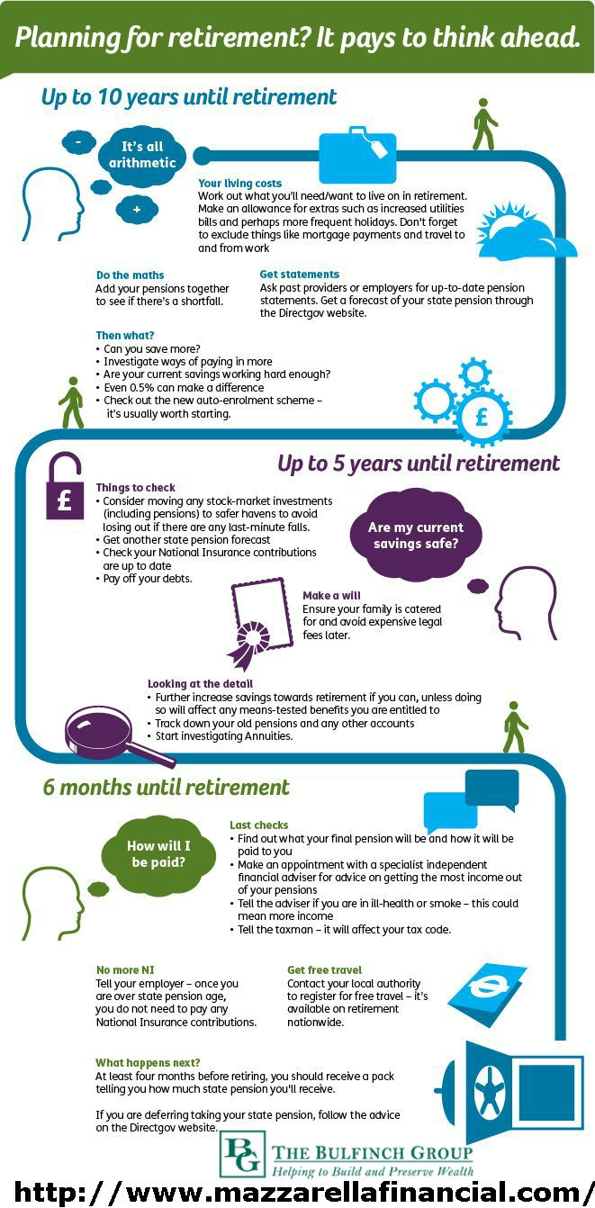 planning for retirementplan it pay to think ahead financial
