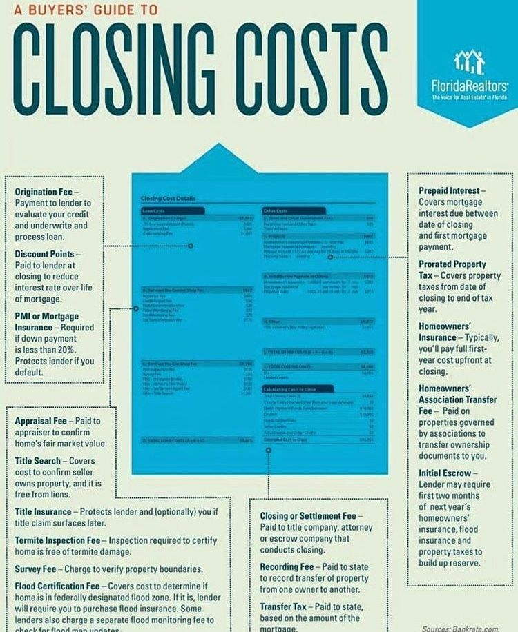 Pin By South Florida Savings Guy On News Info Fyi Mortgage