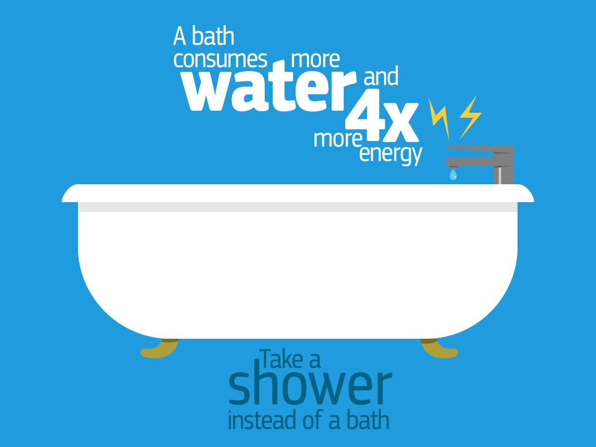 Take A Shower Instead Of A Bath You Will Use 4 Times Less Energy And Consume Less Water Want To Maximise The Savings Use With Images Climate Action Take A Shower Water