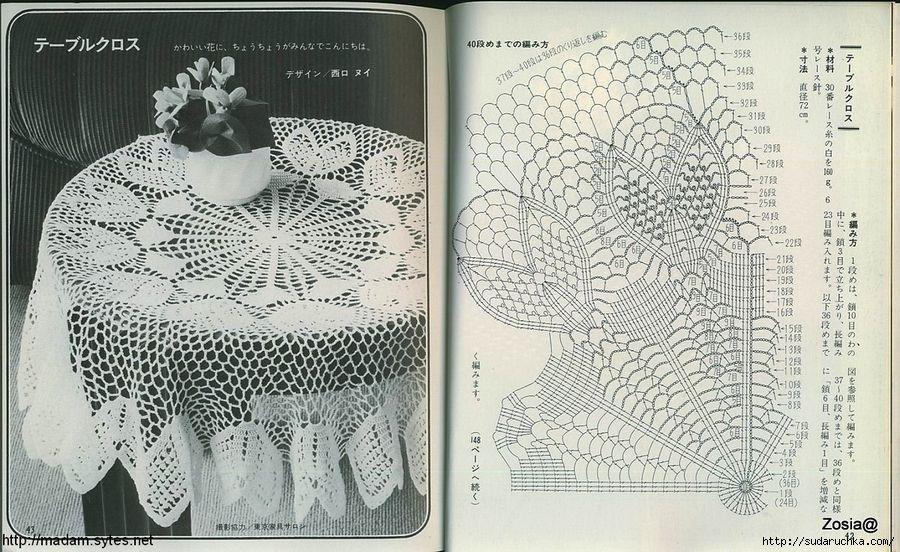 Crochet lace\