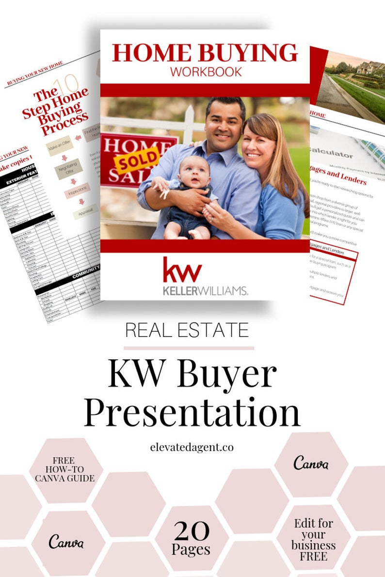 Buyer Presentation Kw Real Estate Buyer Template Templates Etsy Real Estate Buyers Listing Presentation Real Estate Realtor Marketing