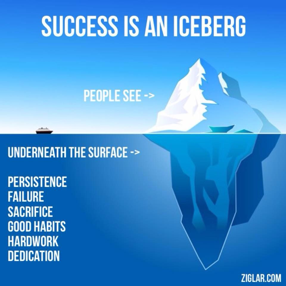 best images about iceberg % visible % non visible on 17 best images about iceberg 10% visible 90% non visible templates for powerpoint bonheur and child behavior