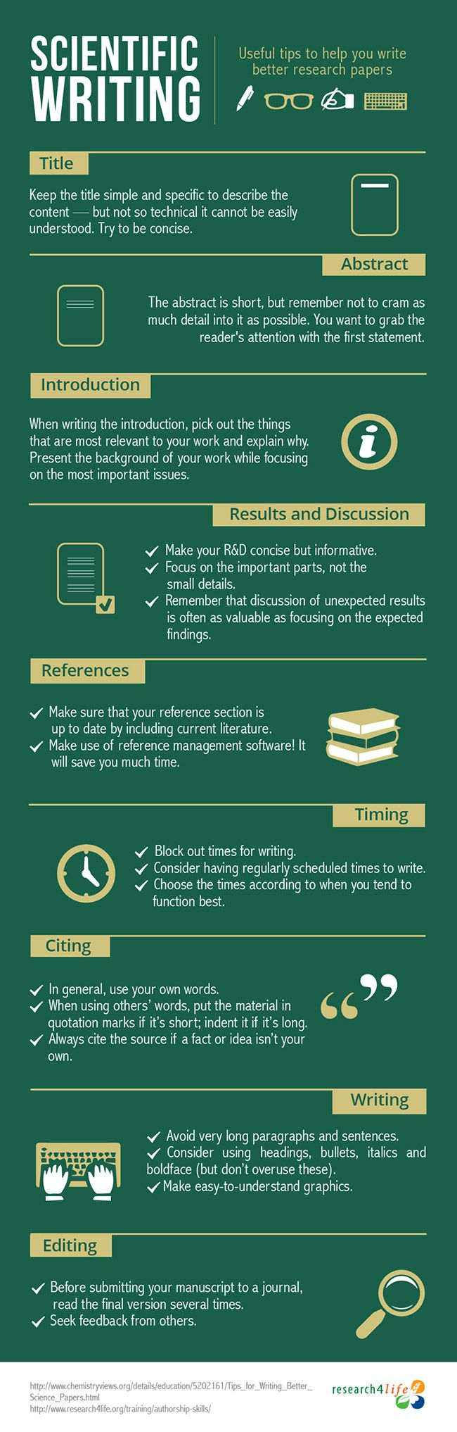 Infographic How To Write Better Science Papers  Elsevier Connect