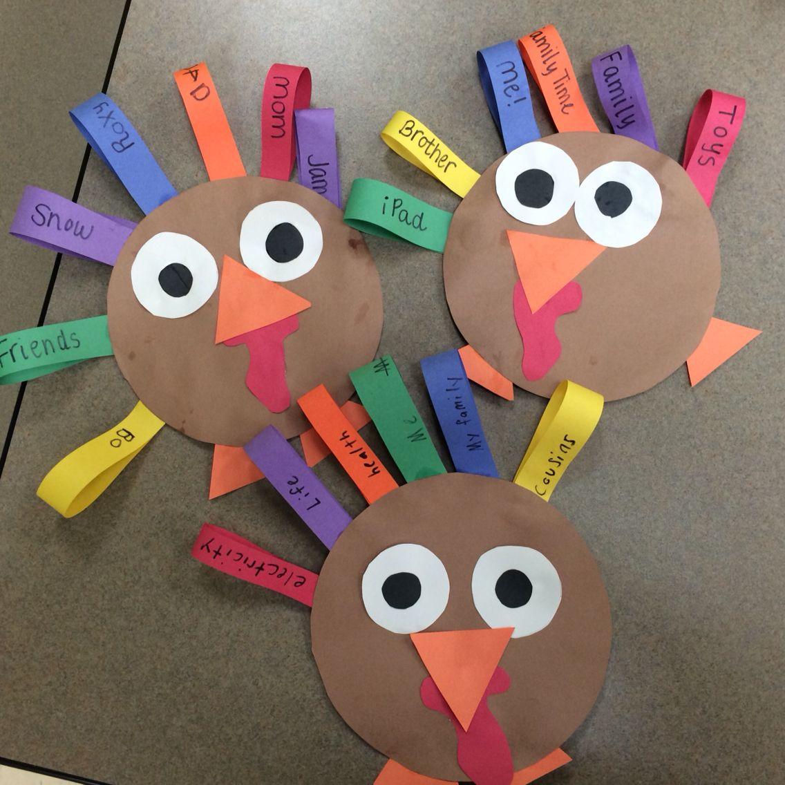 Thankful Turkey Thankful, Toys, Ipad