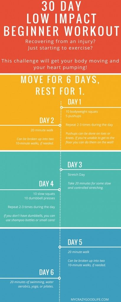 30 Day Low Impact Workout Challenge