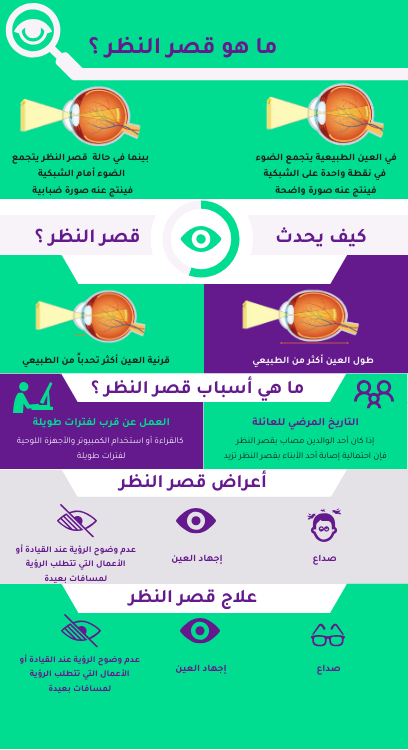 Click On The Image To View The High Definition Version Create Infographics At Http Venng In 2020 How To Create Infographics Free Infographic Maker Infographic Maker